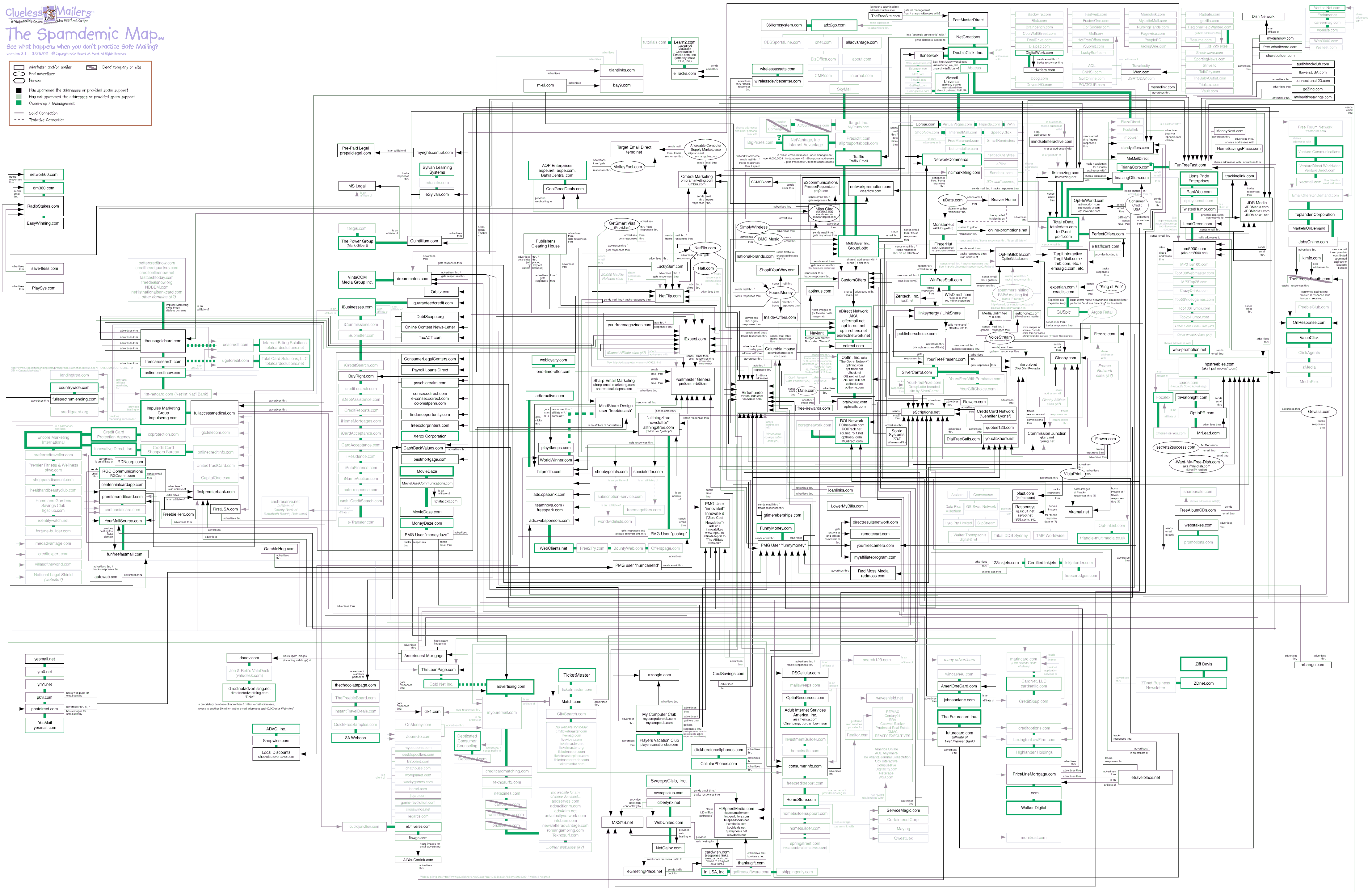 Tree Topology And Mesh Topology With Explain Devices further Topology further 280197 additionally puter  work Diagram besides Iconverter Single Fiber Cwdm Multiplexers And Add Drop. on network topology diagram